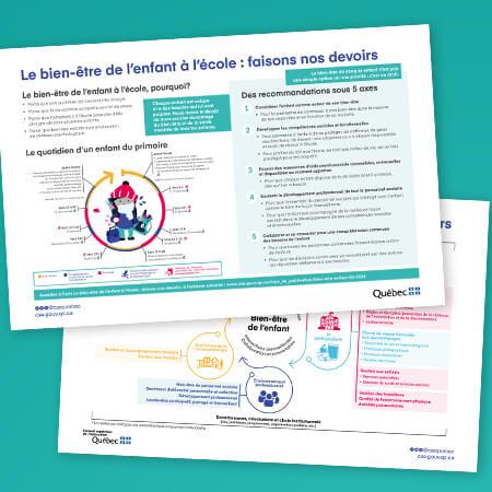 Le bien-être de l'enfant à l'école : faisons nos devoirs